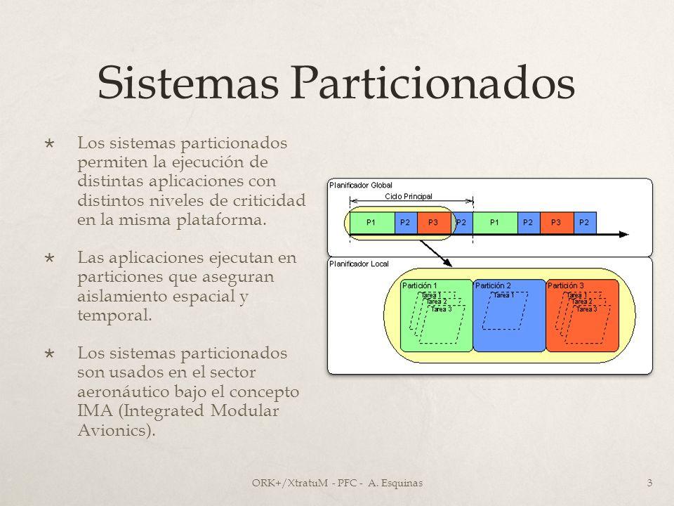 Temporización En los sistemas particionados aparece el concepto de Tiempo de Partición.