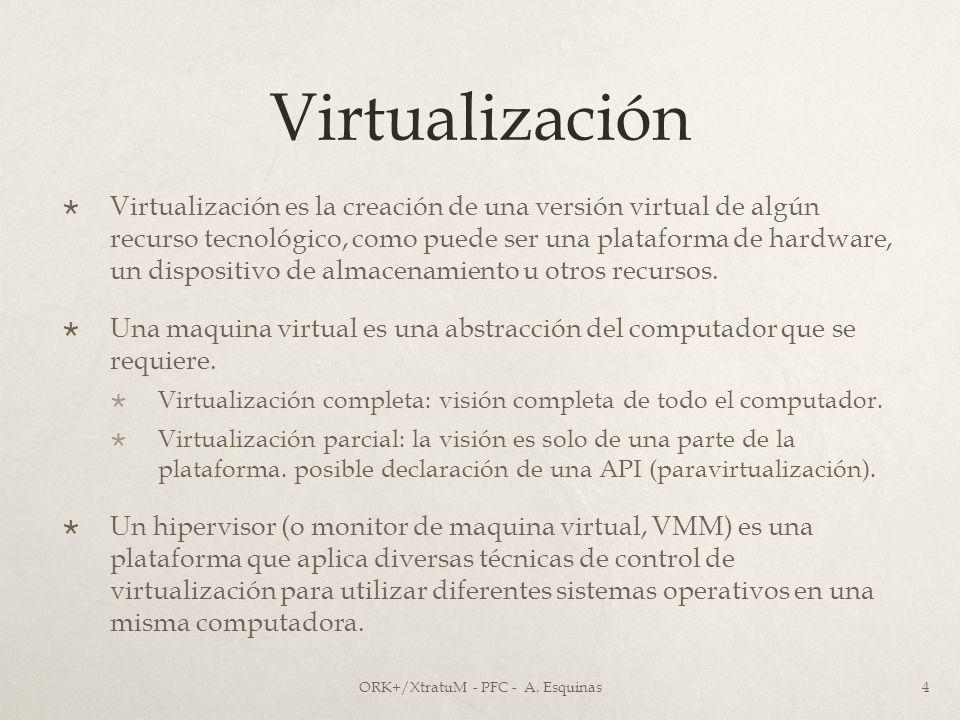 Virtualización Virtualización es la creación de una versión virtual de algún recurso tecnológico, como puede ser una plataforma de hardware, un dispos