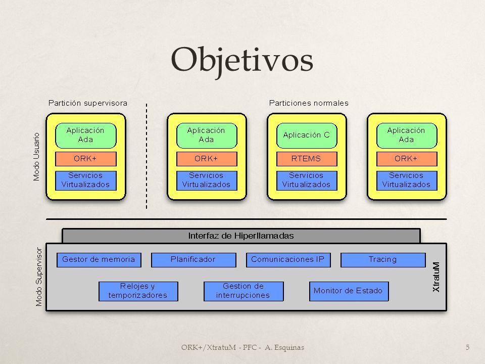 Objetivos ORK+/XtratuM - PFC - A. Esquinas5