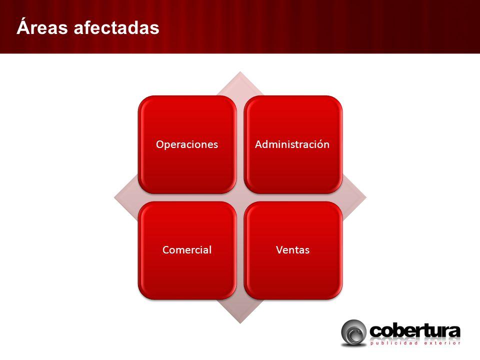 Áreas afectadas OperacionesAdministraciónComercialVentas