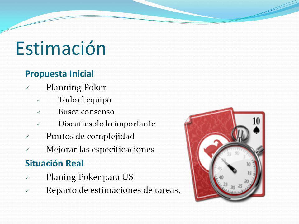 Estimación Propuesta Inicial Planning Poker Todo el equipo Busca consenso Discutir solo lo importante Puntos de complejidad Mejorar las especificacion