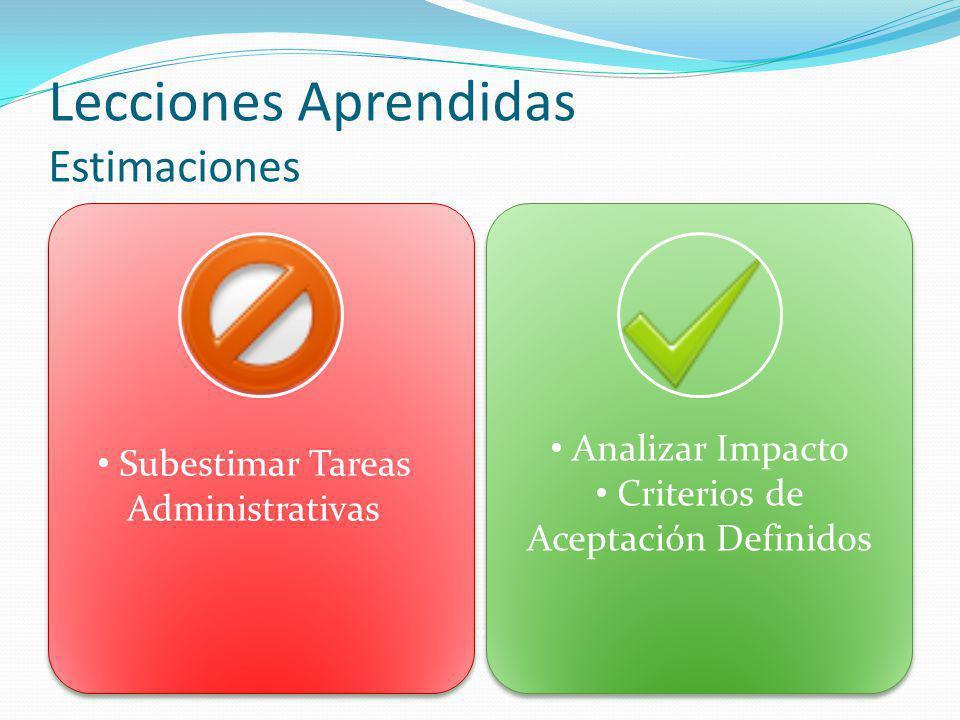 Lecciones Aprendidas Estimaciones Analizar Impacto Criterios de Aceptación Definidos Subestimar Tareas Administrativas