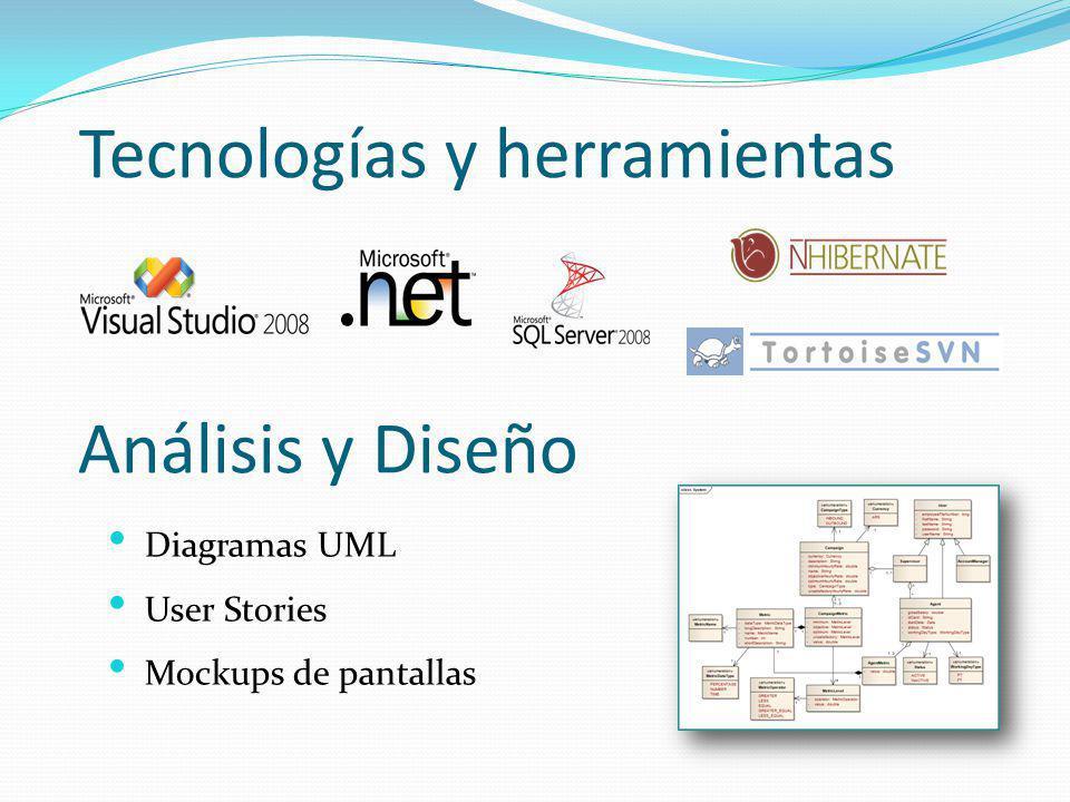 Tecnologías y herramientas Análisis y Diseño Diagramas UML User Stories Mockups de pantallas