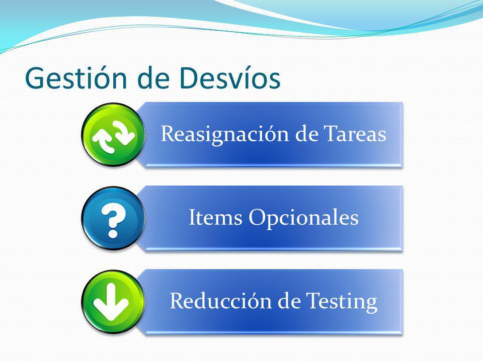 Gestión de Desvíos Reasignación de Tareas Items Opcionales Reducción de Testing