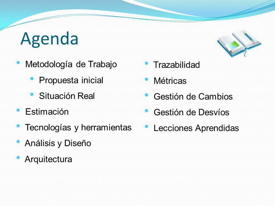 Agenda Metodología de Trabajo Propuesta inicial Situación Real Estimación Tecnologías y herramientas Análisis y Diseño Arquitectura Trazabilidad Métri