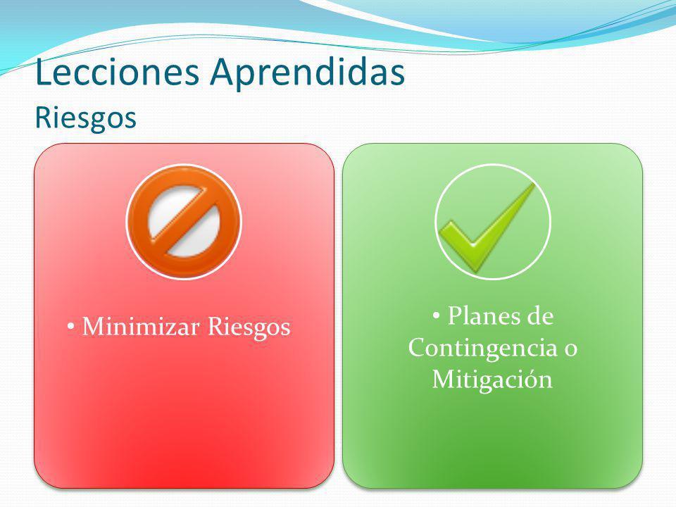 Lecciones Aprendidas Riesgos Planes de Contingencia o Mitigación Minimizar Riesgos
