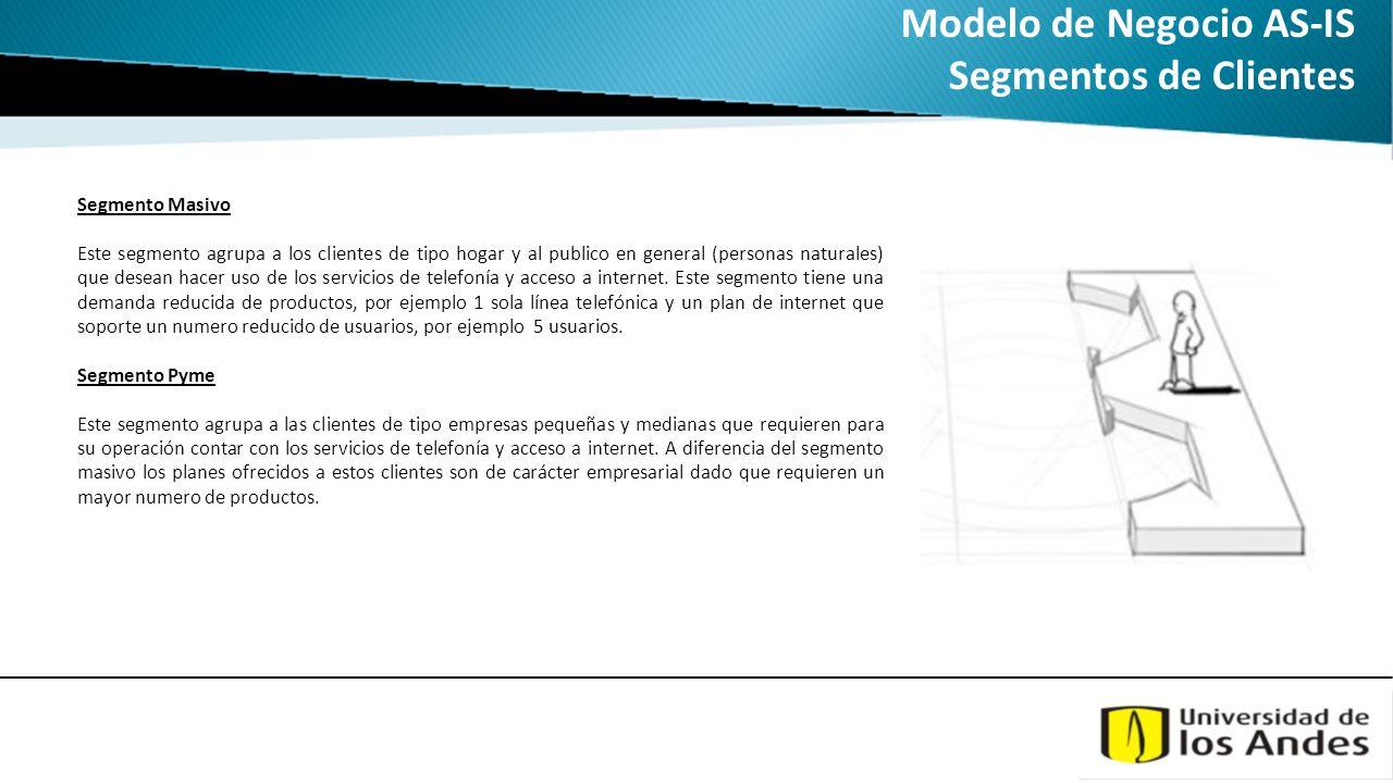 Servicio de Telefonia Fija (local y larga distancia) por medio de DSL.