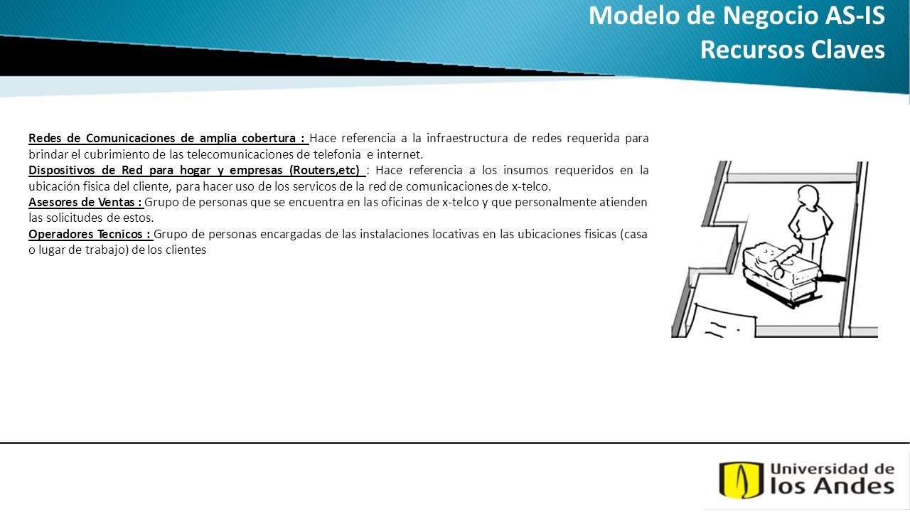 SOCIOS DE NEGOCIO Instalaciones Físicas YouHappyInstallation : Empresa que realiza las instalaciones locativas en las ubicaciones físicas (casa o lugar de trabajo) de los clientes.