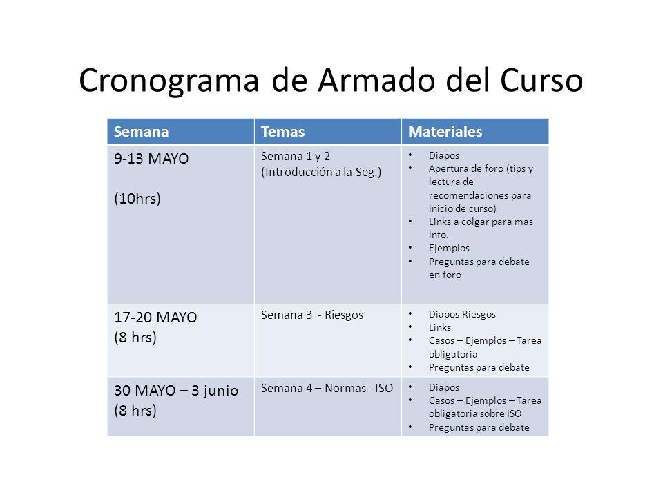 Cronograma de Armado del Curso SemanaTemasMateriales 9-13 MAYO (10hrs) Semana 1 y 2 (Introducción a la Seg.) Diapos Apertura de foro (tips y lectura d