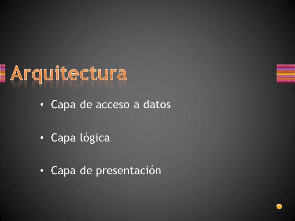 Capa de acceso a datos Capa lógica Capa de presentación