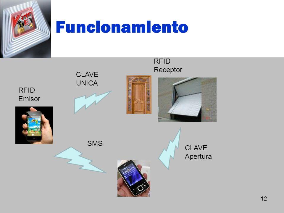 Funcionamiento 12 CLAVE UNICA RFID Emisor RFID Receptor SMS CLAVE Apertura