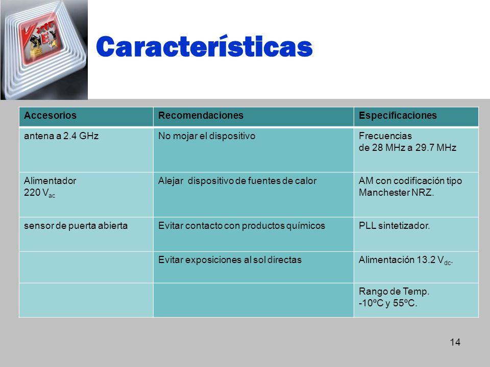 Características AccesoriosRecomendacionesEspecificaciones antena a 2.4 GHzNo mojar el dispositivoFrecuencias de 28 MHz a 29.7 MHz Alimentador 220 V ac