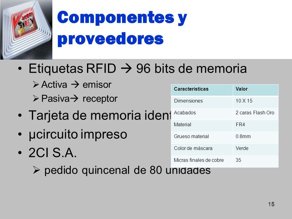 Componentes y proveedores 15 Etiquetas RFID 96 bits de memoria Activa emisor Pasiva receptor Tarjeta de memoria identificadora µcircuito impreso 2CI S