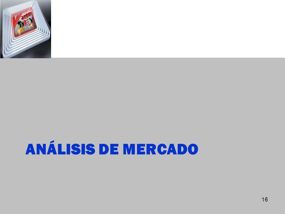 ANÁLISIS DE MERCADO 16