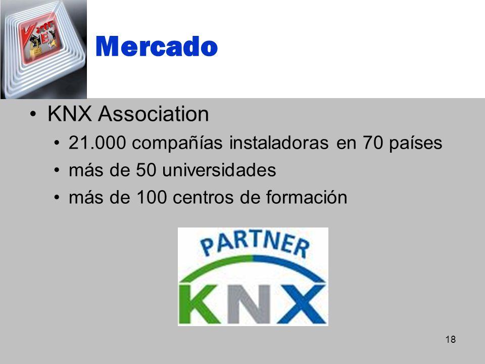 Mercado KNX Association 21.000 compañías instaladoras en 70 países más de 50 universidades más de 100 centros de formación 18