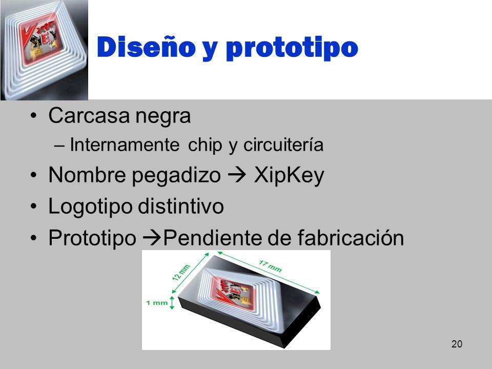 Diseño y prototipo Carcasa negra –Internamente chip y circuitería Nombre pegadizo XipKey Logotipo distintivo Prototipo Pendiente de fabricación 20