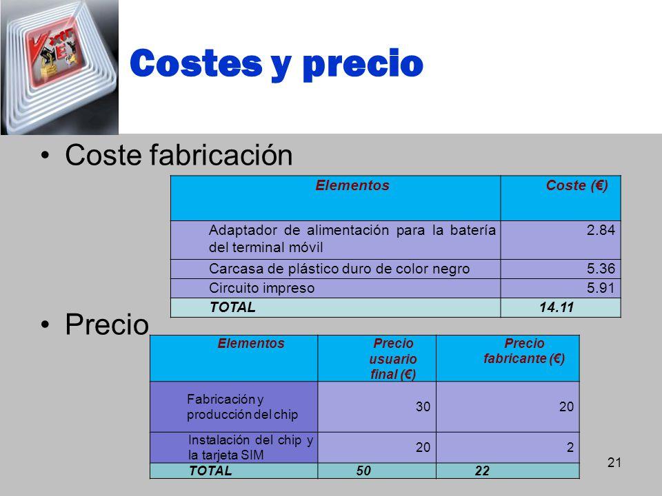 Costes y precio 21 ElementosPrecio usuario final () Precio fabricante () Fabricación y producción del chip 3020 Instalación del chip y la tarjeta SIM