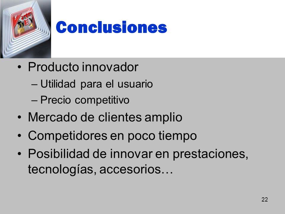 Conclusiones Producto innovador –Utilidad para el usuario –Precio competitivo Mercado de clientes amplio Competidores en poco tiempo Posibilidad de in