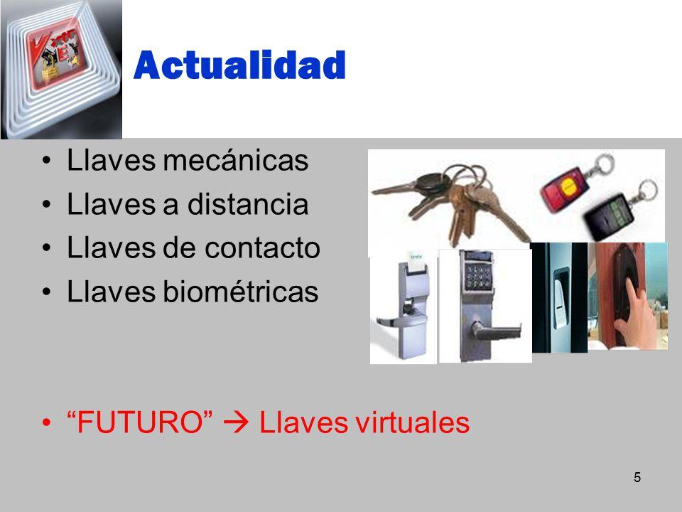 Actualidad Llaves mecánicas Llaves a distancia Llaves de contacto Llaves biométricas FUTURO Llaves virtuales 5