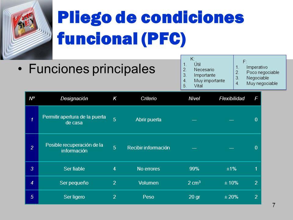 Pliego de condiciones funcional (PFC) Funciones principales 7 NºDesignaciónKCriterioNivelFlexibilidadF 1 Permitir apertura de la puerta de casa 5Abrir