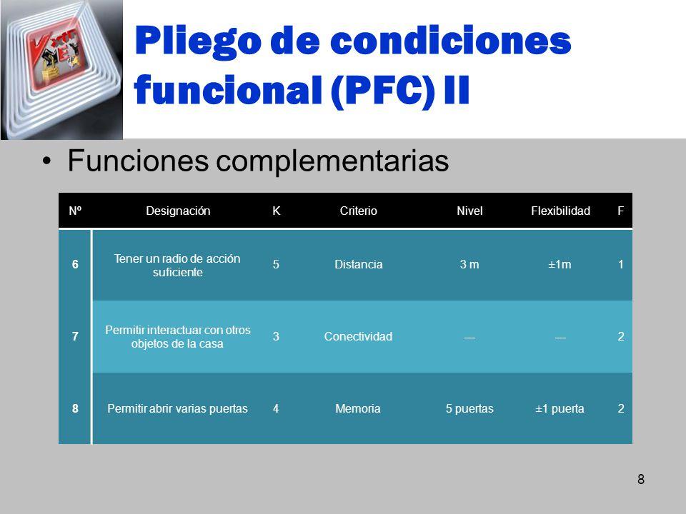 Pliego de condiciones funcional (PFC) II Funciones complementarias 8 NºDesignaciónKCriterioNivelFlexibilidadF 6 Tener un radio de acción suficiente 5D