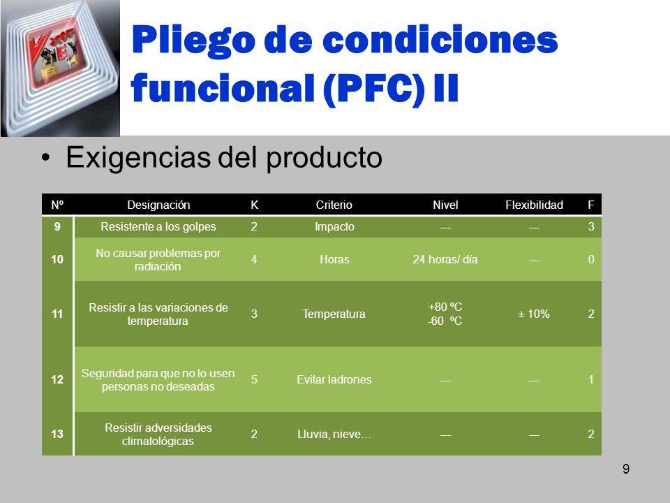 Pliego de condiciones funcional (PFC) II Exigencias del producto 9 NºDesignaciónKCriterioNivelFlexibilidadF 9Resistente a los golpes2Impacto--- 3 10 N