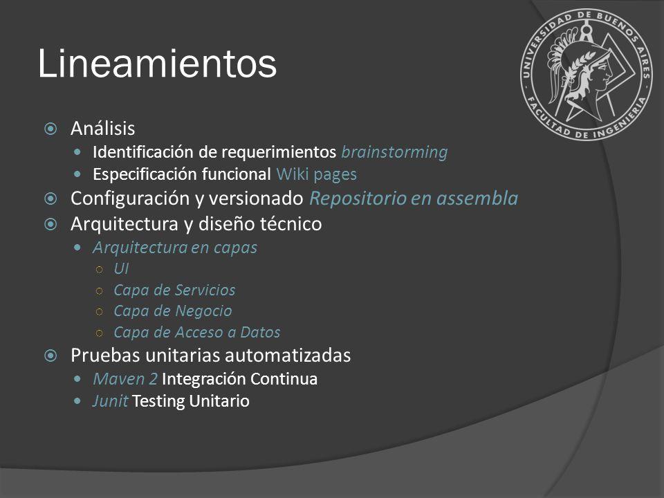 Lineamientos Análisis Identificación de requerimientos brainstorming Especificación funcional Wiki pages Configuración y versionado Repositorio en ass