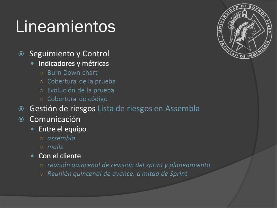 Lineamientos Pruebas Planificación y criterios de aceptación Casos de Prueba Diseño Especificación de entradas y salidas esperadas.