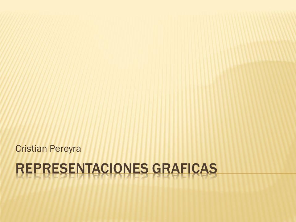 Cristian Pereyra