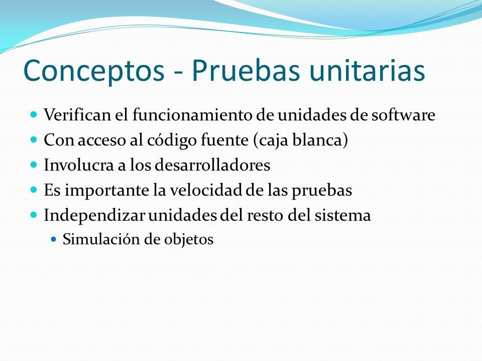 Conceptos - Pruebas unitarias Verifican el funcionamiento de unidades de software Con acceso al código fuente (caja blanca) Involucra a los desarrolla