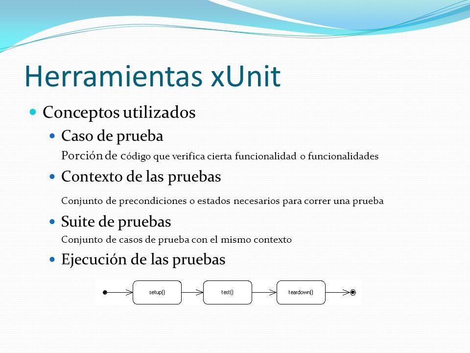Herramientas xUnit Conceptos utilizados Caso de prueba Porción de c ódigo que verifica cierta funcionalidad o funcionalidades Contexto de las pruebas
