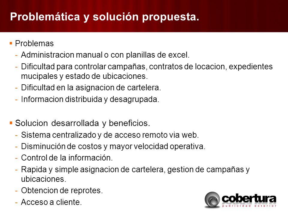 Problemática y solución propuesta. Problemas -Administracion manual o con planillas de excel.