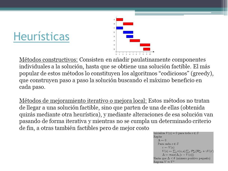 Heurísticas Métodos constructivos: Consisten en añadir paulatinamente componentes individuales a la solución, hasta que se obtiene una solución factib