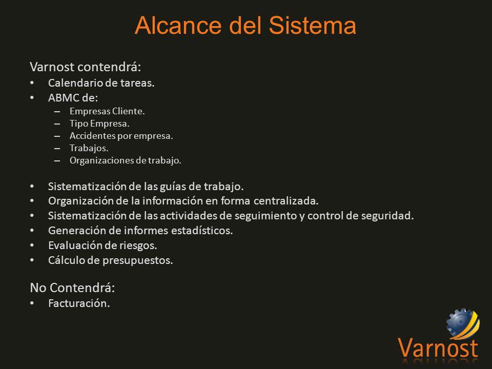 Varnost contendrá: Calendario de tareas. ABMC de: – Empresas Cliente.