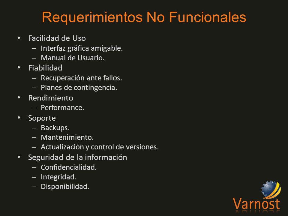 Facilidad de Uso – Interfaz gráfica amigable. – Manual de Usuario.