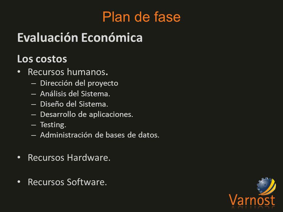 Evaluación Económica Los costos Recursos humanos. – Dirección del proyecto – Análisis del Sistema.