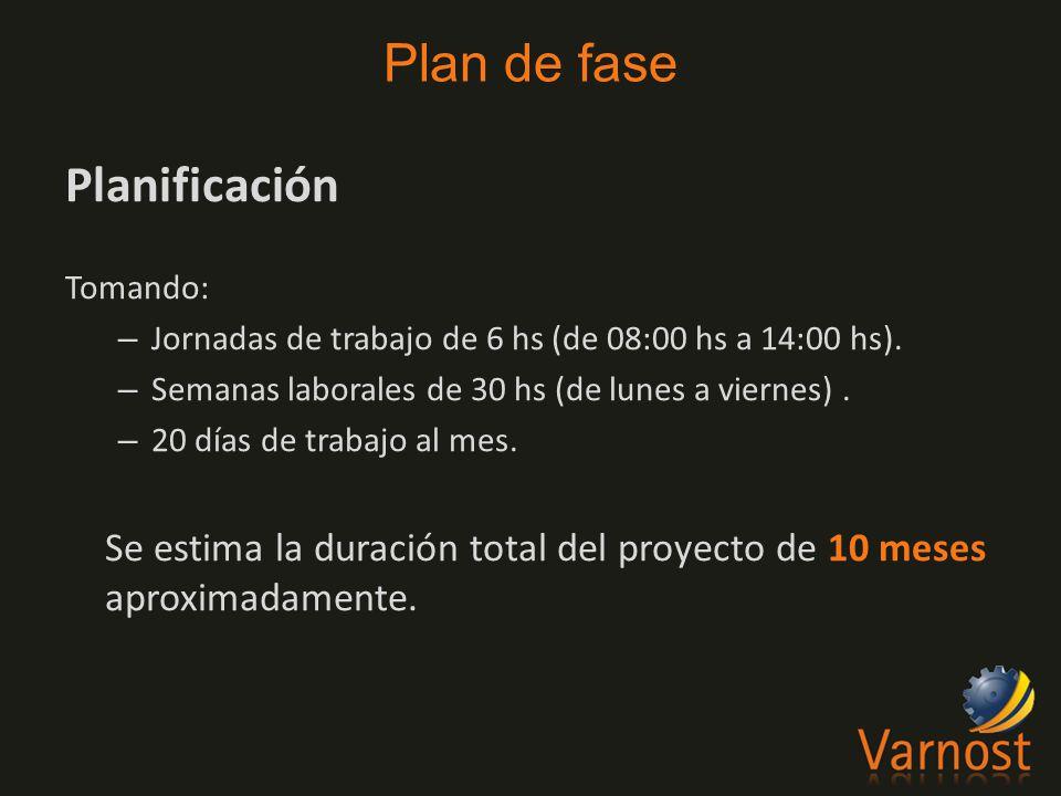 Planificación Tomando: – Jornadas de trabajo de 6 hs (de 08:00 hs a 14:00 hs).