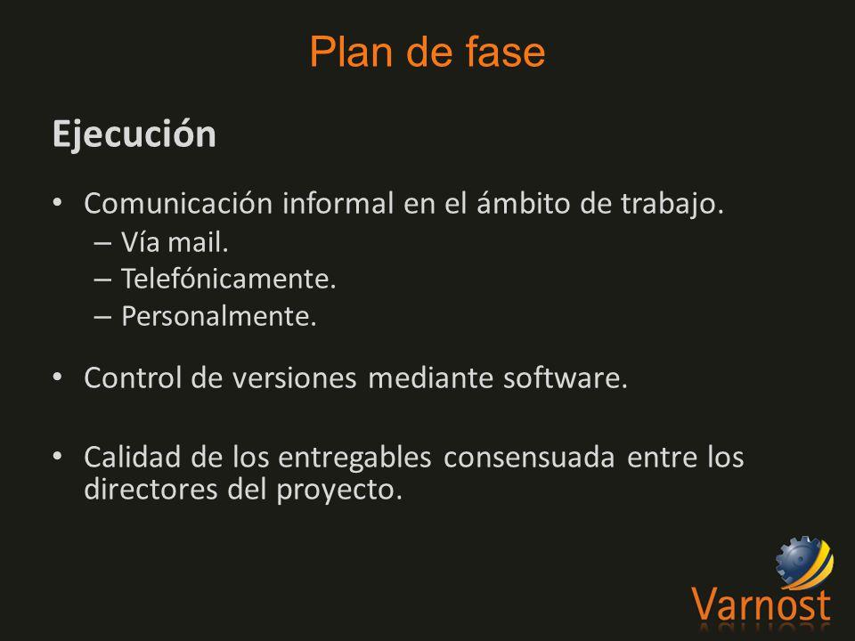 Ejecución Comunicación informal en el ámbito de trabajo.