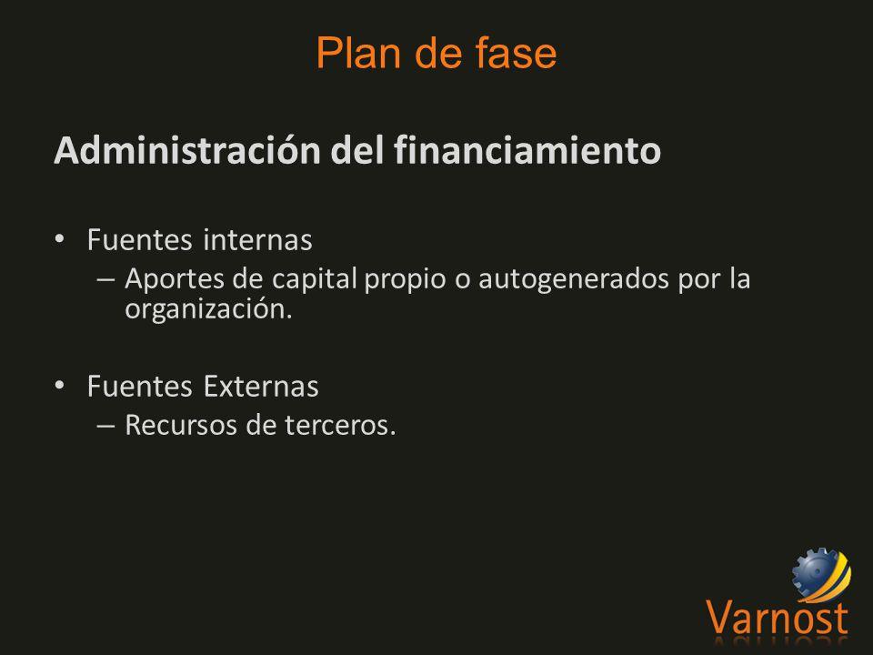 Administración del financiamiento Fuentes internas – Aportes de capital propio o autogenerados por la organización.
