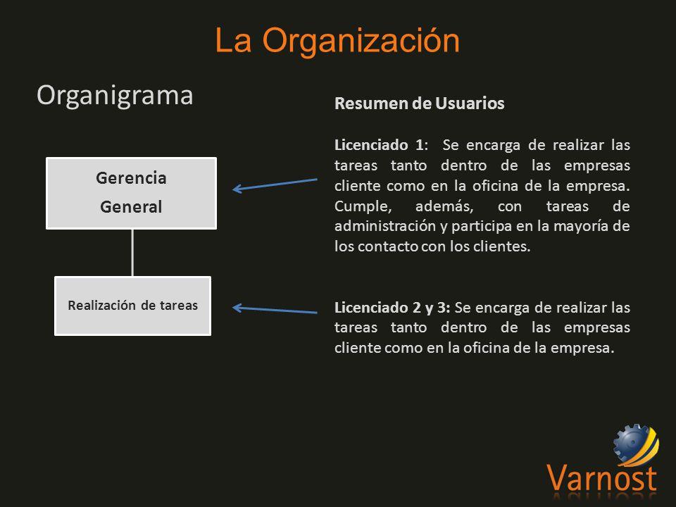 La Organización Gerencia General Realización de tareas Organigrama Resumen de Usuarios Licenciado 1: Se encarga de realizar las tareas tanto dentro de las empresas cliente como en la oficina de la empresa.