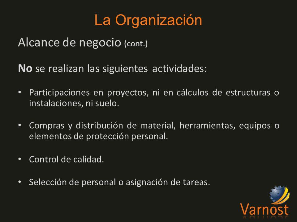 Alcance de negocio (cont.) No se realizan las siguientes actividades: Participaciones en proyectos, ni en cálculos de estructuras o instalaciones, ni suelo.