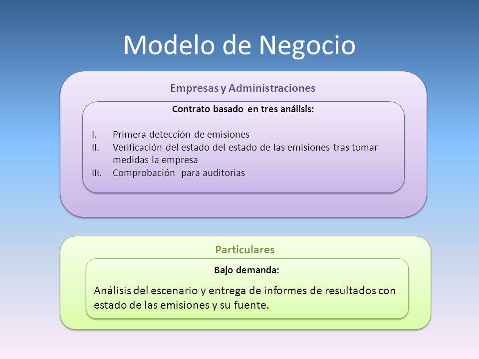 Modelo de Negocio Empresas y Administraciones Contrato basado en tres análisis: I.Primera detección de emisiones II.Verificación del estado del estado