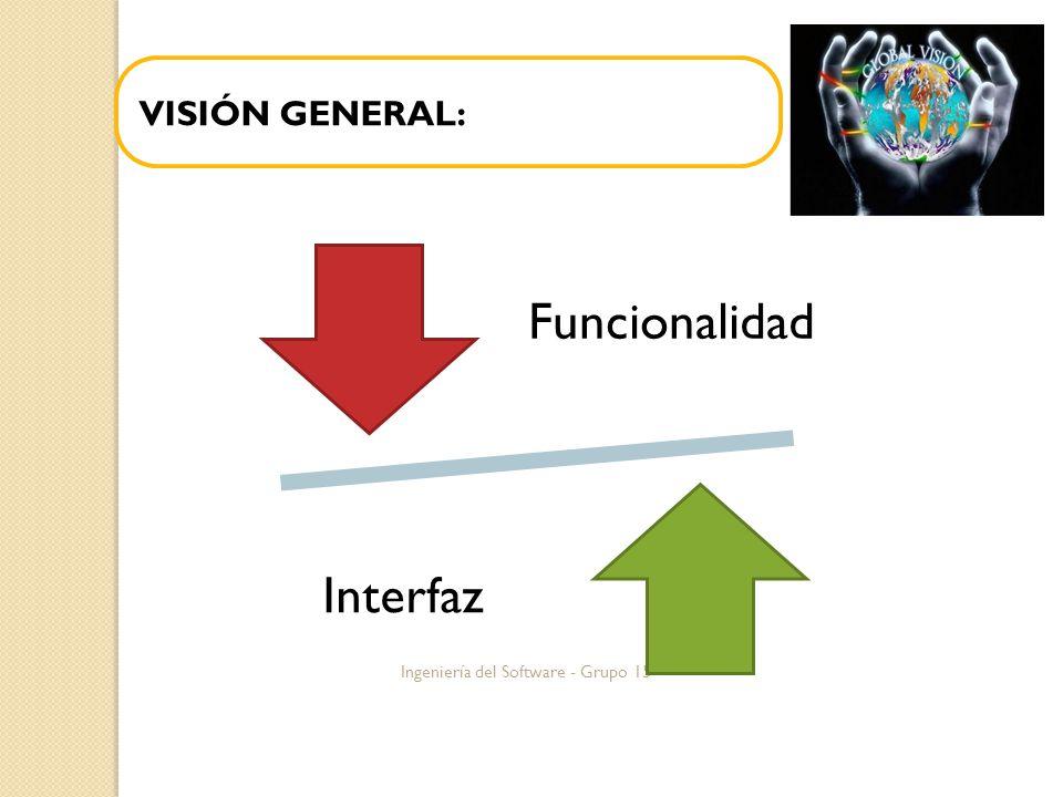 Ingeniería del Software - Grupo 15 VISIÓN GENERAL: Funcionalidad Interfaz