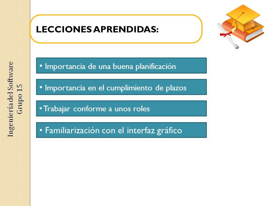LECCIONES APRENDIDAS: Importancia de una buena planificación Trabajar conforme a unos roles Familiarización con el interfaz gráfico Importancia en el