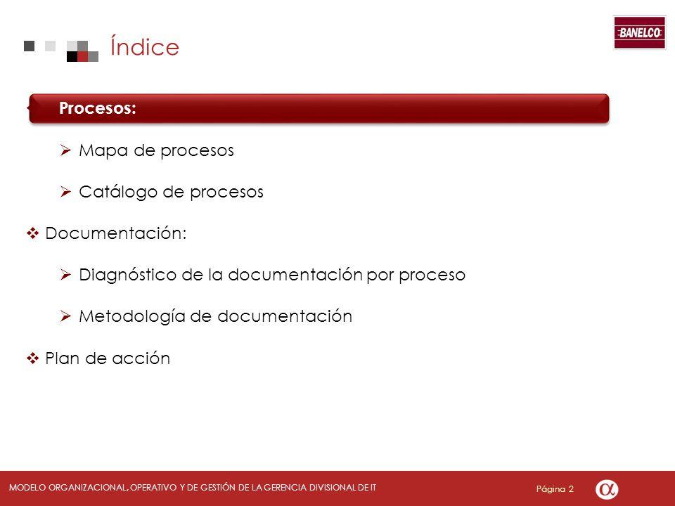Página 2 MODELO ORGANIZACIONAL, OPERATIVO Y DE GESTIÓN DE LA GERENCIA DIVISIONAL DE IT Procesos: Mapa de procesos Catálogo de procesos Documentación: Diagnóstico de la documentación por proceso Metodología de documentación Plan de acción Índice