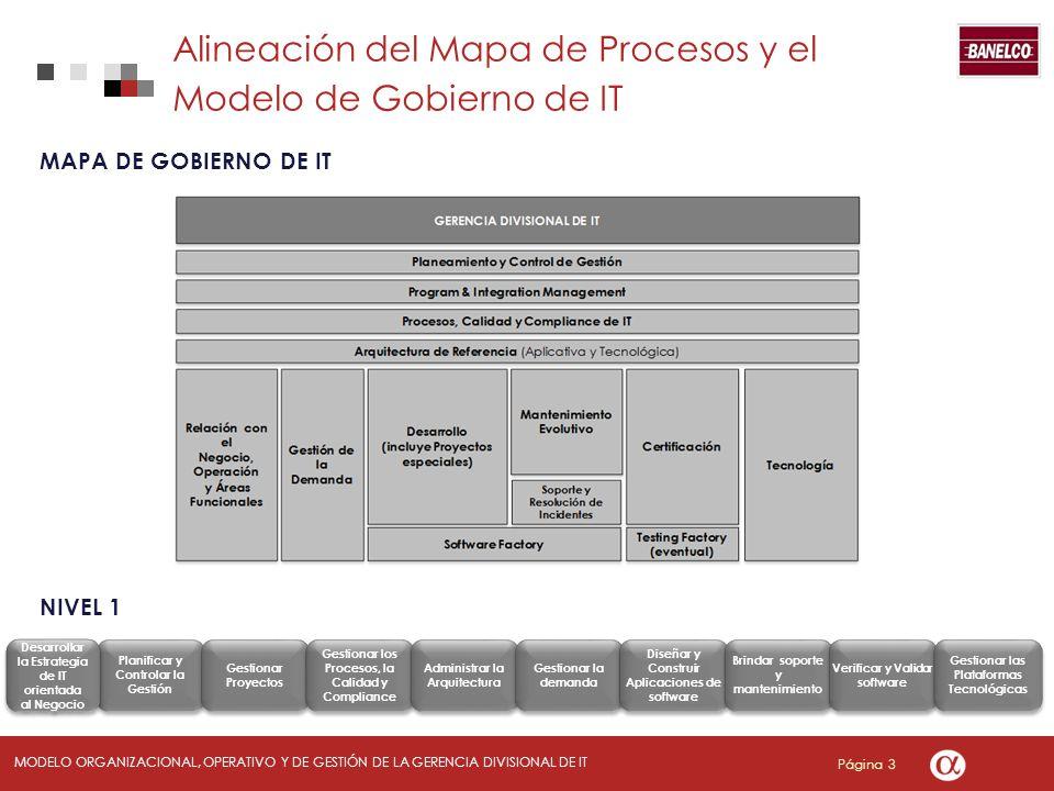 Página 3 MODELO ORGANIZACIONAL, OPERATIVO Y DE GESTIÓN DE LA GERENCIA DIVISIONAL DE IT MAPA DE GOBIERNO DE IT NIVEL 1 Alineación del Mapa de Procesos y el Modelo de Gobierno de IT Planificar y Controlar la Gestión Planificar y Controlar la Gestión Desarrollar la Estrategia de IT orientada al Negocio Desarrollar la Estrategia de IT orientada al Negocio Gestionar Proyectos Gestionar los Procesos, la Calidad y Compliance Administrar la Arquitectura Gestionar la demanda Diseñar y Construir Aplicaciones de software Brindar soporte y mantenimiento Verificar y Validar software Gestionar las Plataformas Tecnológicas
