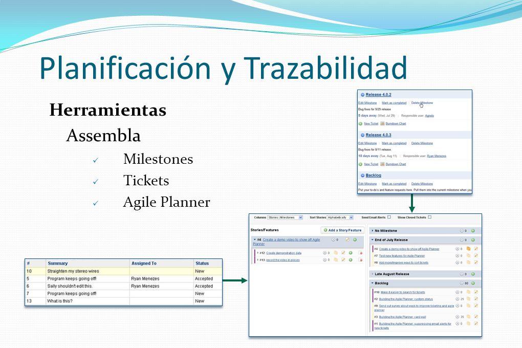 Configuración y Versionado Ambiente Desarrollo Ambiente Producción Recursos de Software Estructura del Repositorio