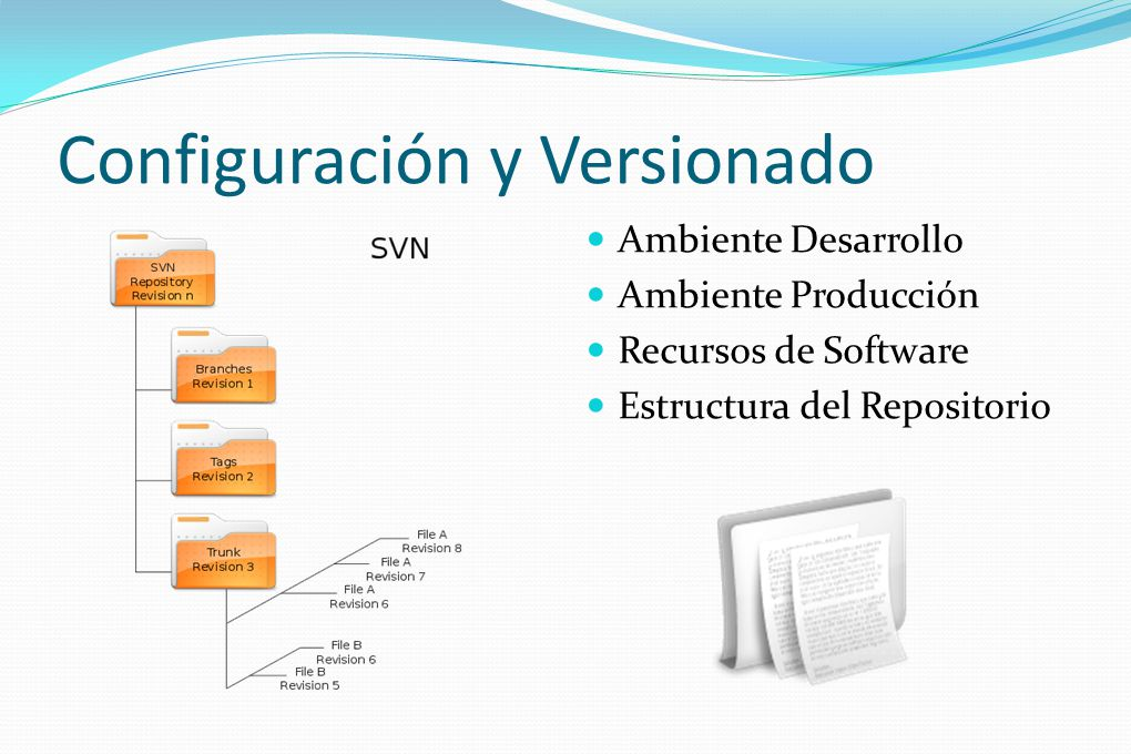 Análisis, Diseño y Arquitectura Diagramas UML User Stories Arquitectura de capas Mockups de pantallas
