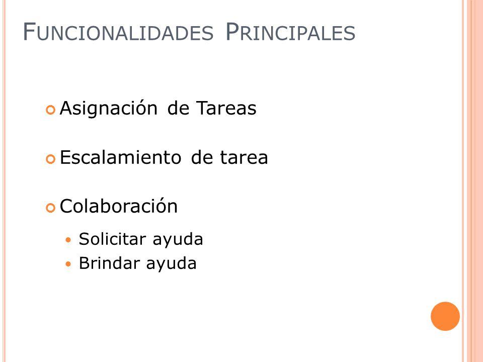Asignación de Tareas Escalamiento de tarea Colaboración Solicitar ayuda Brindar ayuda F UNCIONALIDADES P RINCIPALES