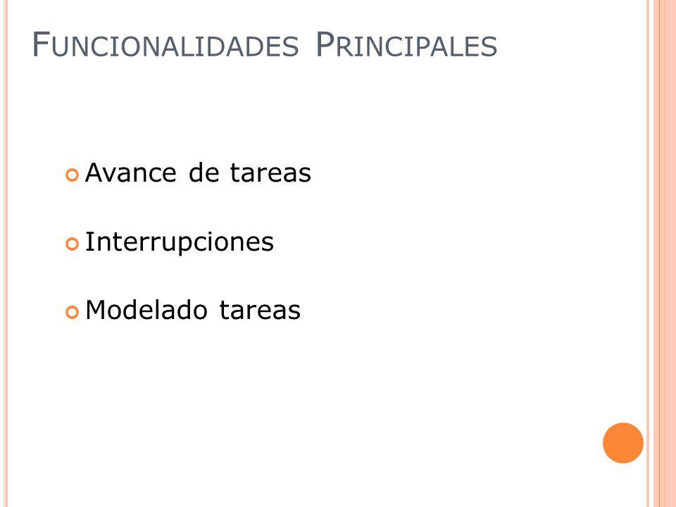 Avance de tareas Interrupciones Modelado tareas F UNCIONALIDADES P RINCIPALES